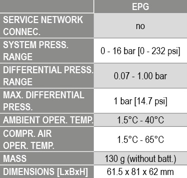 egp 60 differential pressure